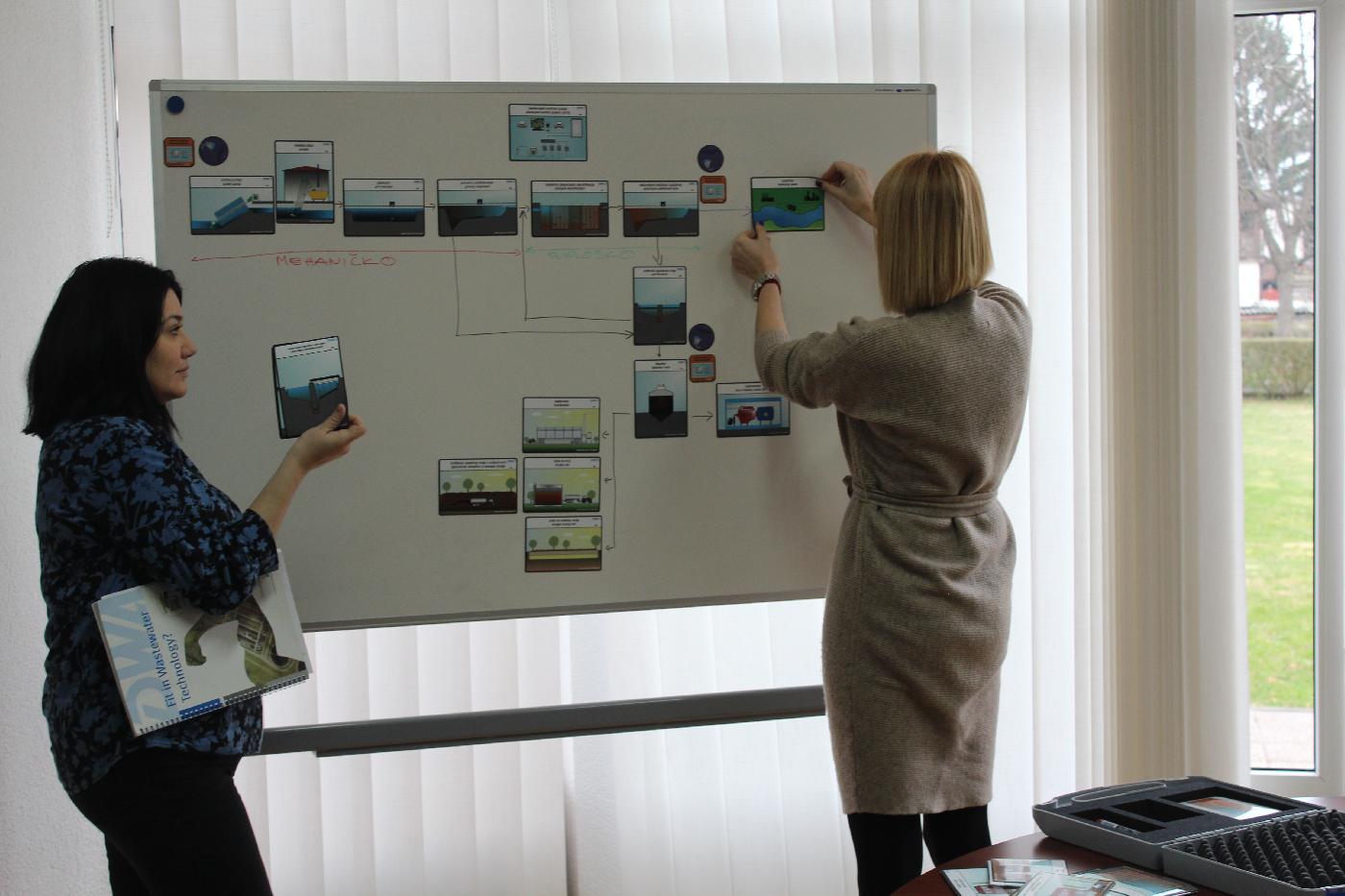 Razvijeni inovativni alati za provođenje obuka u sektoru vodnih usluga